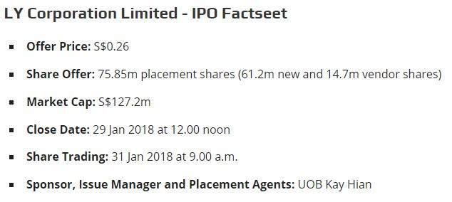 ly corp details