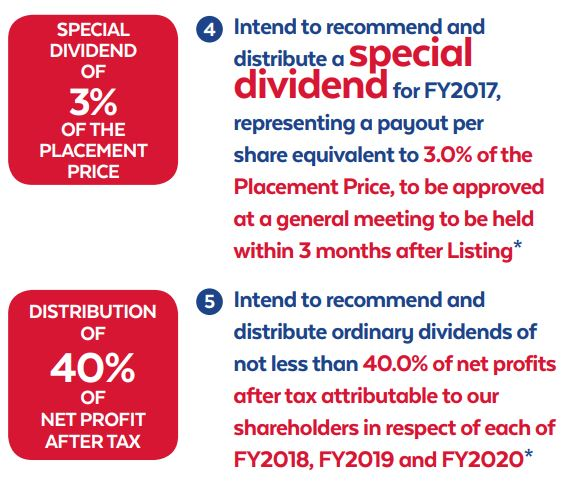ly corp dividend