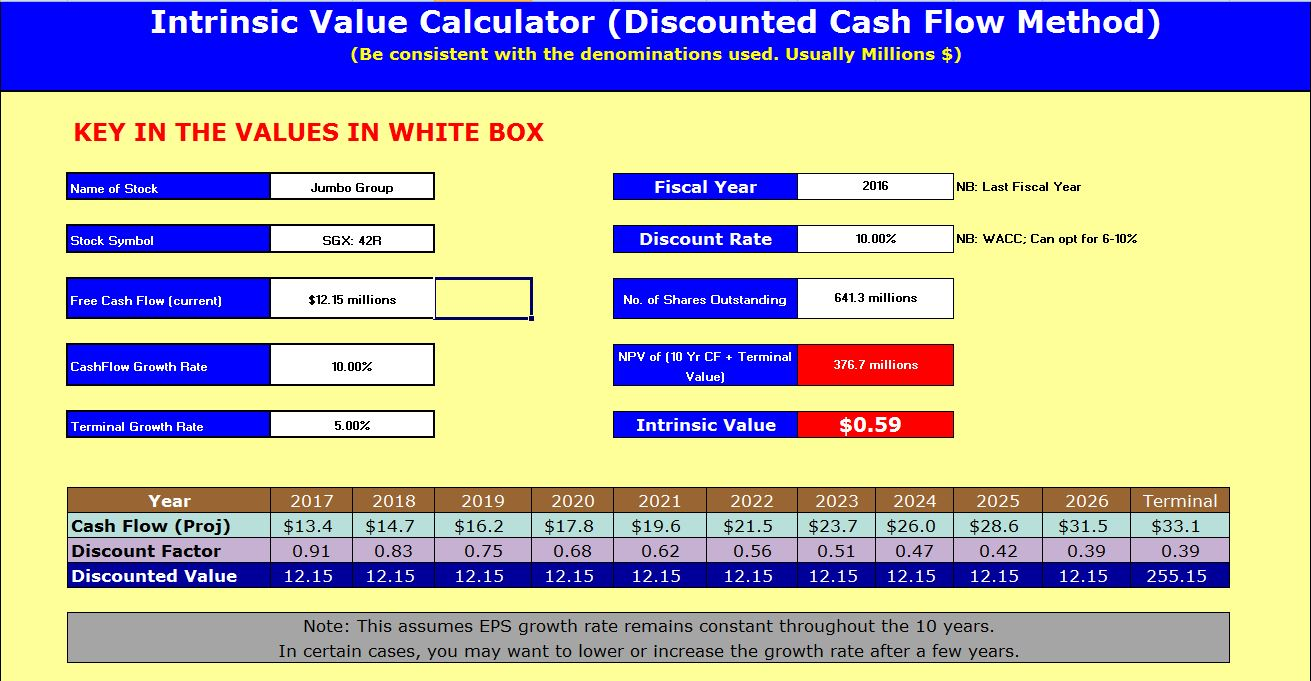 intrinsic value calculator excel template intrinsic value calculator excel template gallery