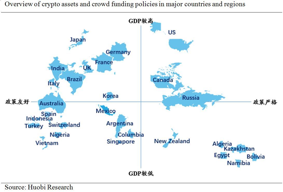 crypto market regulations by country