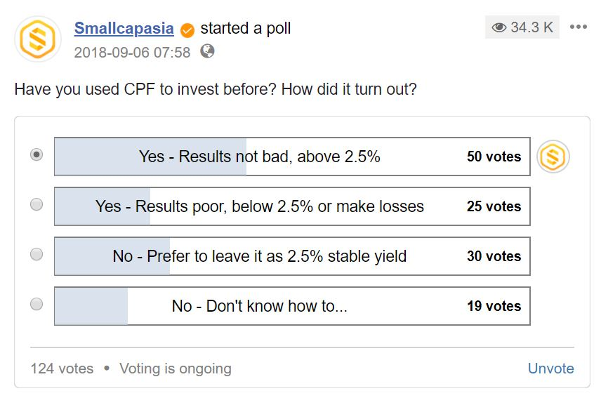 Cpf investment results Poll