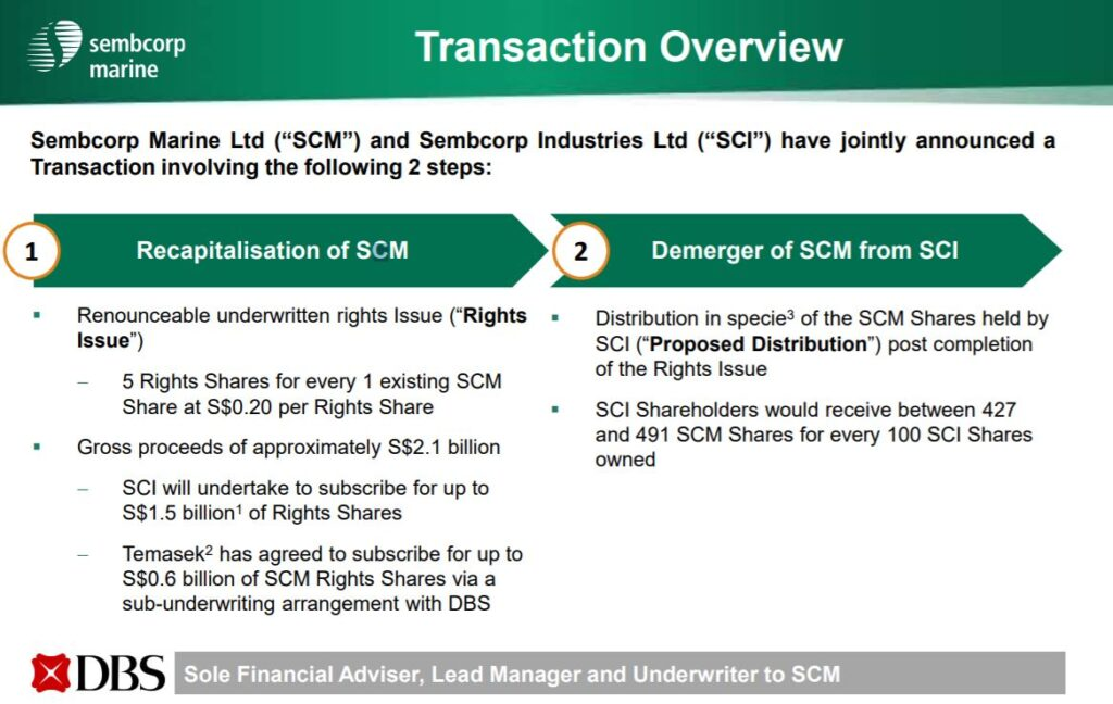 sembcorp marine rights issue