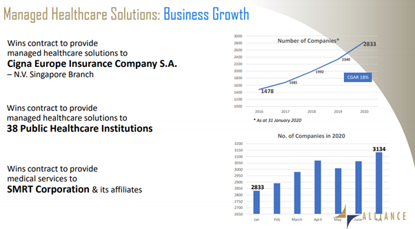 Alliance Healthcare managed healthcare solutions